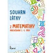 Souhrn látky z matematiky